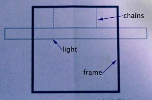 box frame to hold light to start seedlings
