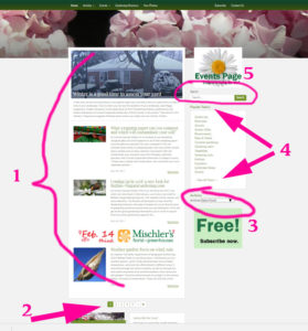 image showing how to find articles on this website